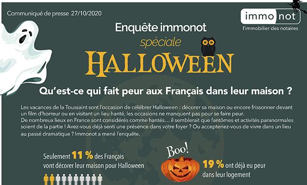 Qu'est-ce qui fait peur aux Français dans leur maison ?