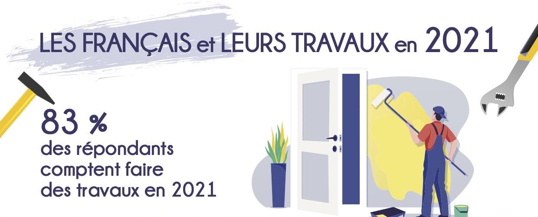 83 % des Français envisagent de faire des travaux en 2021