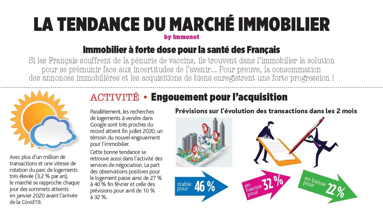 Immobilier à forte dose pour la santé des Français