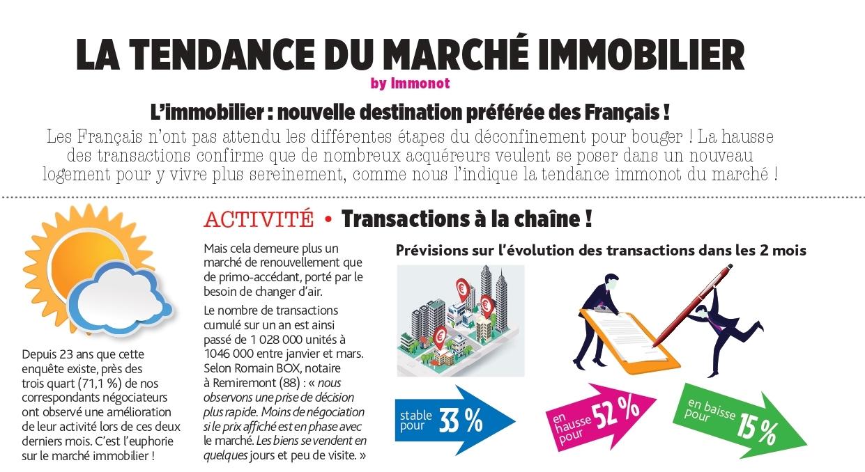 L'immobilier : nouvelle destination préférée des Français !